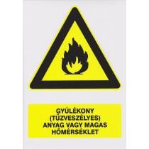 Gyúlékony (tűzveszélyes) anyag vagy magas hőmérséklet